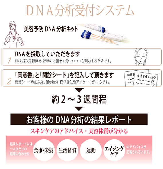 dna_pic02